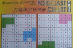 A Perfect Know-how about 4 D predictions
